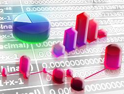 統計品質管制